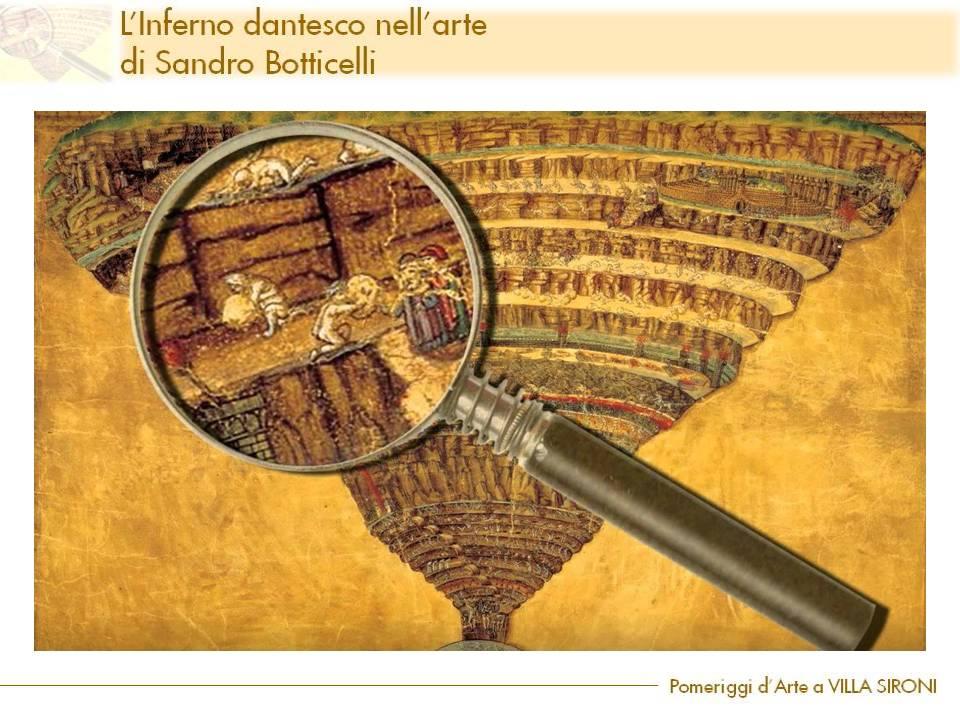 Resultat d'imatges de botticelli mappa dell inferno