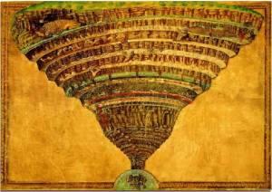 mappa inferno di Botticelli